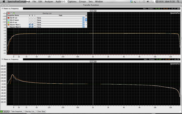 Bandwidth and phase response measured at 96kHz